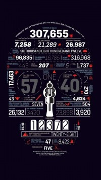 Statistics Charm