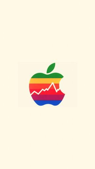 AAPL Tech Stock