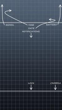 Lock IPhone